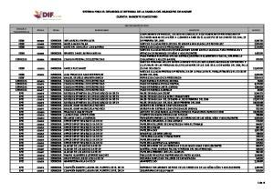 SISTEMA PARA EL DESARROLLO INTEGRAL DE LA FAMILIA DEL MUNICIPIO DE AHOME CUENTA: BANORTE