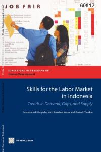 Skills for the Labor Market in Indonesia. Trends in Demand, Gaps, and Supply. Human Development
