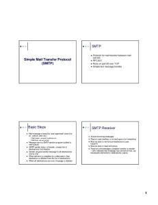 SMTP. Simple Mail Transfer Protocol (SMTP) Basic Steps. SMTP Receiver
