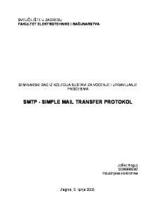 SMTP - SIMPLE MAIL TRANSFER PROTOKOL