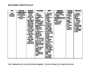 Social Studies- Grade 6 Curriculum