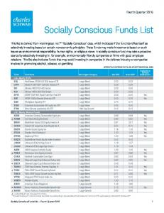 Socially Conscious Funds List