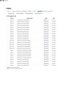Socket Model number BIOS BOM. Athlon 64 AMD Athlon 64 Socket FT20S01A all version