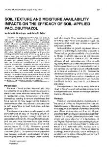 SOIL TEXTURE AND MOISTURE AVAILABILITY IMPACTS ON THE EFFICACY OF SOIL-APPLIED PACLOBUTRAZOL