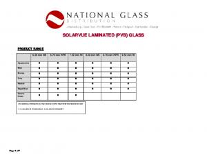 SOLARVUE LAMINATED (PVB) GLASS