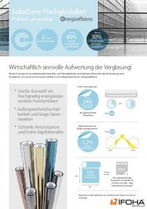 SolarZone Flachglasfolien Praktisch umgesetzte nergieeffizienz