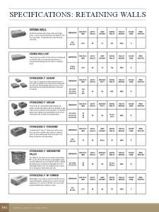 Specifications: retaining Walls