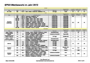 SPNV-Wettbewerb im Jahr 2012