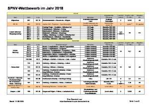 SPNV-Wettbewerb im Jahr 2018