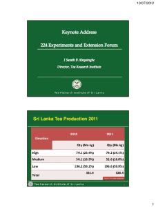 Sri Lanka Tea Production 2011