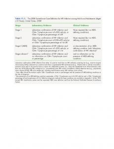 Stage Laboratory Evidence Clinical Evidence. Laboratory confirmation of HIV infection and
