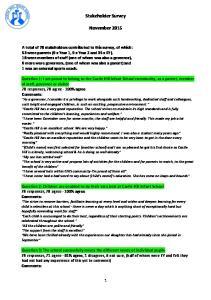 Stakeholder Survey. November 2015