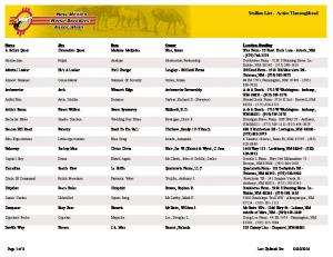 Stallion List - Active Thoroughbred