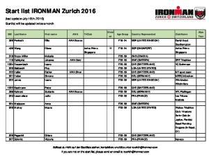 Start list IRONMAN Zurich 2016