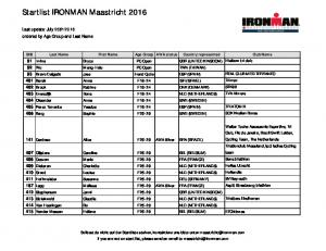 Startlist IRONMAN Maastricht 2016