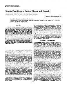Stomatal Sensitivity to Carbon Dioxide and Humidity