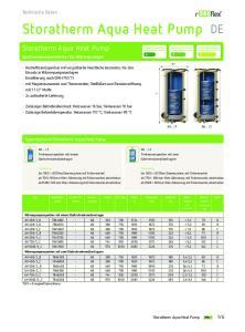 Storatherm Aqua Heat Pump