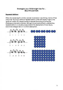 Strategies your Child might Use for... MULTIPLICATION