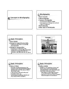 Stratigraphy. Concepts in Stratigraphy. Basic Principles. Basic Principles. Basic Principles. Younger. Older. Younger. Older