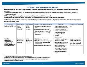 STUDENT AID PROGRAM SUMMARY