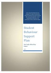 Student Behaviour Support Plan