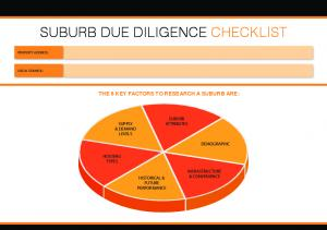 SUBURB DUE DILIGENCE CHECKLIST