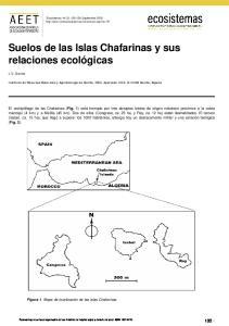 Suelos de las Islas Chafarinas y sus relaciones ecológicas