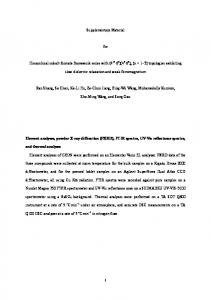 Supplementary Material. for. slow dielectric relaxation and weak ferromagnetism
