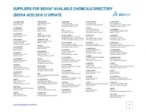 SUPPLIERS FOR BIOVIA AVAILABLE CHEMICALS DIRECTORY (BIOVIA ACD) UPDATE