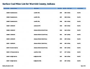 Surface Coal Mine List for Warrick County, Indiana