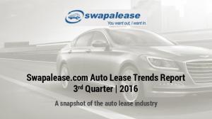 Swapalease.com Auto Lease Trends Report 3 rd Quarter A snapshot of the auto lease industry