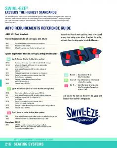 SWIVL-EZE ABYC REQUIREMENTS REFERENCE GUIDE SEATING SYSTEMS EXCEEDS THE HIGHEST STANDARDS ABYC REQUIREMENTS REFERENCE GUIDE