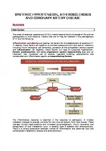 SYSTEMIC HYPERTENSION, ATHEROSCLEROSIS AND CORONARY ARTERY DISEASE