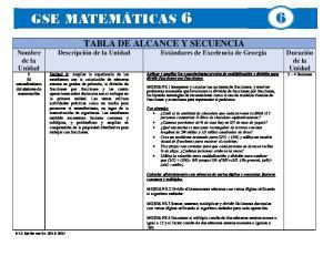 TABLA DE ALCANCE Y SECUENCIA