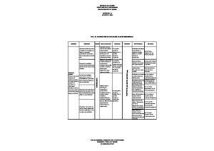 Tabla No. 46 ESTRATEGIAS Y METAS DEL PLAN DE DESARROLLO