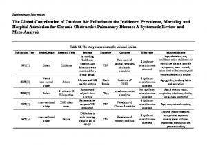 Table S1. The study characteristics for included articles