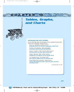 Tables, Graphs, and Charts