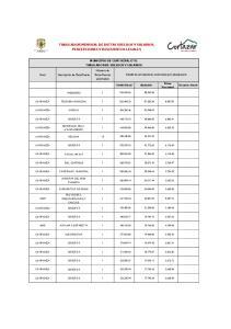 TABULADOR MENSUAL DE DIETAS SUELDOS Y SALARIOS, PERCEPCIONES Y DESCUENTOS LEGALES