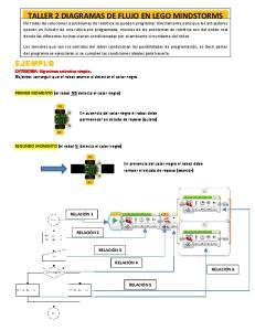 TALLER 2 DIAGRAMAS DE FLUJO EN LEGO MINDSTORMS