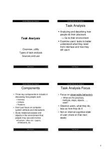 Task Analysis. Components. Task Analysis Focus. Task Analysis