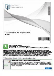 Taylormade R1 Adjustment Chart