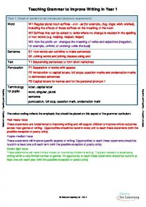 Teaching Grammar to Improve Writing in Year 1