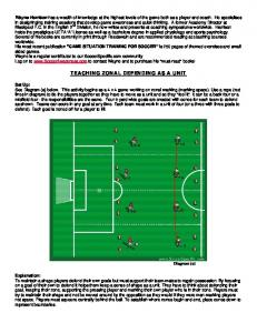 TEACHING ZONAL DEFENDING AS A UNIT