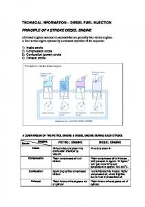 TECHNICAL INFORMATION DIESEL FUEL INJECTION