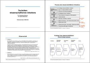 Techniken. Prozess des wissenschaftlichen Arbeitens. Kreislauf des wissenschaftlichen. Wissenschaft. Dr. Christiane Suthaus Dr