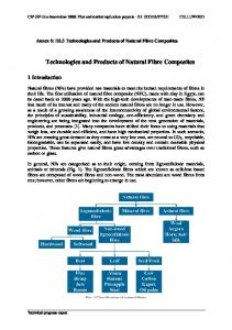 Technologies and Products of Natural Fibre Composites