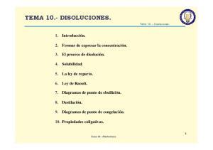 TEMA 10.- DISOLUCIONES. Tema 10.- Disoluciones