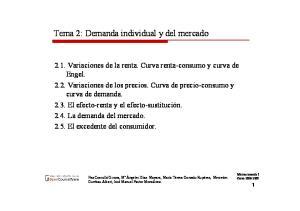 Tema 2: Demanda individual y del mercado