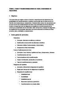 TEMA 2. FASES Y TRANSFORMACIONES DE FASES. DIAGRAMAS DE EQUILIBRIO