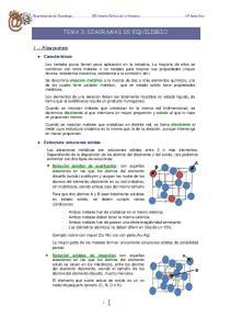 TEMA 3: DIAGRAMAS DE EQUILIBRIO